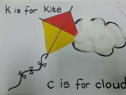 Free interactive exercises to practice online or download as pdf to print. Ck Is For Cloud And Kite Jolly Phonics Phonics Sounds Chart Phonics Activities