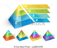 Diagram Of A Pyramid Pyramid Chart Templates