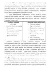 Бюджетное устройство РФ реферат по экономике скачать бесплатно  Реформы бюджетной системы РФ реферат по экономике скачать бесплатно бюджет управление финансы межбюджетные отношения субвенции Власть