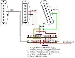 fender super switch wiring diagram fender image fender 5 way super switch wiring diagram jodebal com on fender super switch wiring diagram
