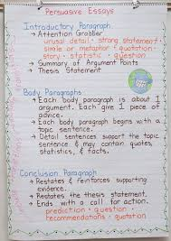 best persuasive writing ideas english writing persuasive writing anchor chart