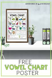 A vowel is a particular kind of speech sound made by changing the shape of the upper vocal tract, or the area in the mouth above the tongue. Free Vowel Charts For Speech Therapy Adventures In Speech Pathology