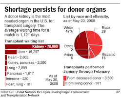 carriage house plans organ donor organ donor
