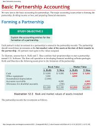 Basic Partnership Accounting