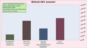 4.1 service material list 4.2 jig list 4.3 materials 5. Driver Para Bizhub 601 Scanner