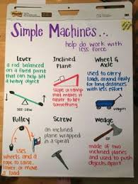 482 Best Teaching Science Images Science Activities