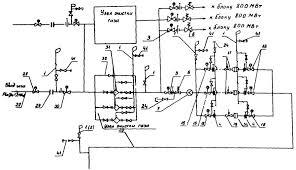 РД Типовая инструкция по эксплуатации газового  РД 34 20 514 92 Типовая инструкция по эксплуатации газового хозяйства тепловых станций