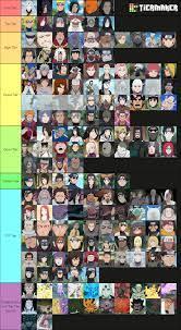 Updated Shippuden Tier List: Naruto