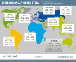 Asia Steel Price Chart Worldsteel Short Range Outlook April 2019 Worldsteel
