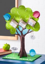 create your own gift card tree for teacher appreciation day for your favorite teacher gift