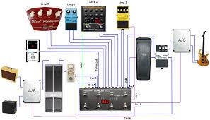 pedalboard wiring scheme