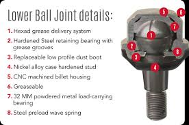 ball joint. lower ball joint details