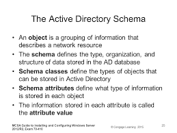 Chapter 6 Introducing Active Directory Ppt Download
