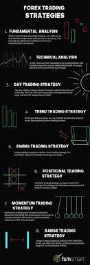 Free Daily Forex Charts 33 Best Forex Analysis And Trading Images In 2019 Forex