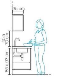dimensions of a full size bed mattress sizes size of mattress Ikea Home Planner Change To Metric qual a altura ideal de pia da cozinha e banheiro? um cuidado com sua coluna lombar IKEA 400 Square Foot Home