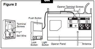 amazing sears garage door opener wiring diagram gallery throughout Wiring Diagram For Craftsman Garage Door Opener genie garage door opener wiring diagram wirdig readingrat net with sears wiring schematic for craftsman garage door opener