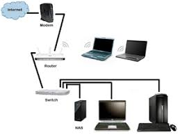 soho network requirements planning and implementation soho network requirements planning and implementation