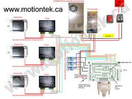 motiontek cnc kits router plasma laser lathe mill usa electrical wiring diagram example