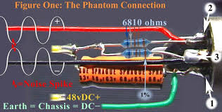 phantom power explained