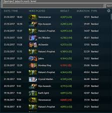 started from behavior score f now we here feels amazing to play
