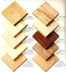 types of woods for furniture. Wood Furniture Gallery Jacksonville Best Types Grains Etc Images On Workshop Of Woods For