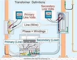 step up transformer wiring diagram lovely understanding the basics wiring up a 480v transformer at Wiring Up A Transformer