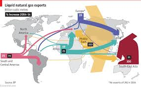Natural Gas Clocking Chart The Economist