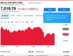 Yahoo Finance Integrates Bitcoin Ethereum And Litecoin