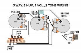 basic strat wiring diagram wiring diagram schematics fender squier stratocaster 2 single coil 1 humbucker wiring