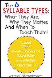 6 Syllable Types Chart The 6 Or 7 Syllable Types What They Are Why They Matter