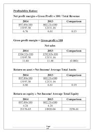 Ratios In Balance Sheet Mrf Tyres Analysis Of Balance Sheet And Ratio Statement