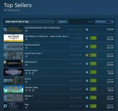 The Steam Summer Sales Hottest Game Wasnt Even On Sale Cnet