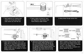 Threading A Montgomery Ward Sewing Machine