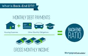 Fha Loan Calculator Fha Mortgage Rates Limits