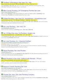 What Are Seo Citation Sites