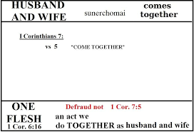 Biblical Marriage Chart Fornication Porneia