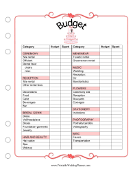 The Wedding Planner Budget worksheet helps you keep tabs on costs ...