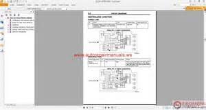 similiar f radio wiring keywords 91 ford f 150 radio wiring diagram 91 circuit and schematic wiring