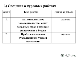 Презентация на тему Период обучения в НГИЭУ с по год  3 3 Сведения о курсовых работах