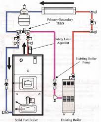 wood boiler installation diagrams wiring diagrams value wood boiler wiring diagram wiring diagram show wiring diagram wood boiler wiring diagram show wood boiler