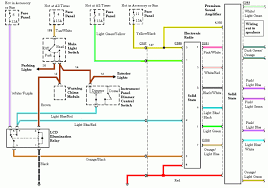 wiring diagram 2003 mustang gt readingratnet 03 ford mustang fuse 2003 Mustang Gt Fuse Box Diagram wiring diagram mustang gt yhgfdmuornet 2003 mustang wiring diagram 2000 mustang gt fuse box diagram