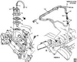 similiar chevy lumina engine hoses keywords 1997 chevy lumina engine diagram as well 1999 chevy lumina 3 1 engine