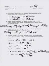 balancing chemical equations worksheet school work chemistry