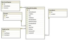 College Class Scheduler Creating A Web Based Schedule With Asp Net Webreference