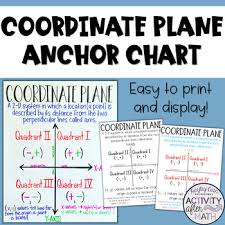 What Is Anchor Chart Coordinate Plane All Four Quadrants Anchor Chart
