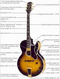 howard roberts wiring diagram just another wiring diagram blog • gibson howard roberts guitar wiring diagrams modern design of rh oliviadanielle co basic electrical wiring diagrams