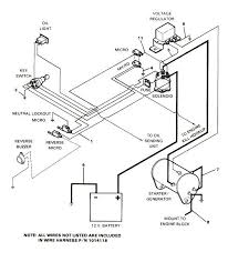 auto gas wiring diagram auto wiring diagrams online 1984 ezgo gas wiring diagram 1984 auto