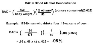 Alcohol Absorption Rate Chart Neuroscience For Kids Alcohol