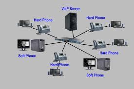 rj phone jack wiring diagram images data phone jack wiring wiring diagram schematic