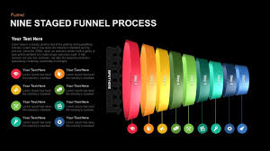 Funnel Powerpoint Template Free Nine Staged Process Funnel Powerpoint Template Slidebazaar